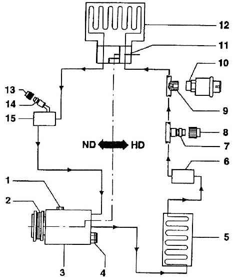 2 – электромагнитная муфта;